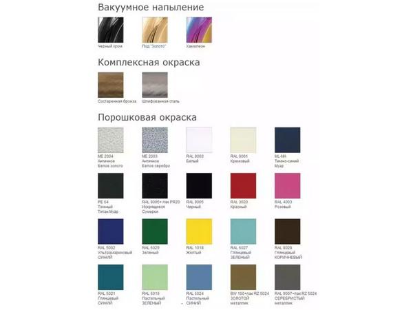 Фото 8543: Электрический полотенцесушитель Сунержа Фурор-Ёлочка 1000x900