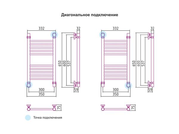 Водяной полотенцесушитель Сунержа Богема 600х300 (схема)
